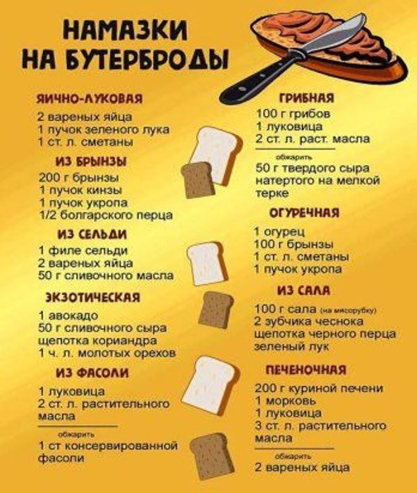 Намазки для бутербродов