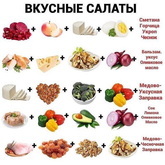 Подборка салатов на скорую руку