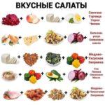 Ловите необычные, но в тоже время простые, быстрые и вкусные салаты Попробуйте, вам обязательно понравится
