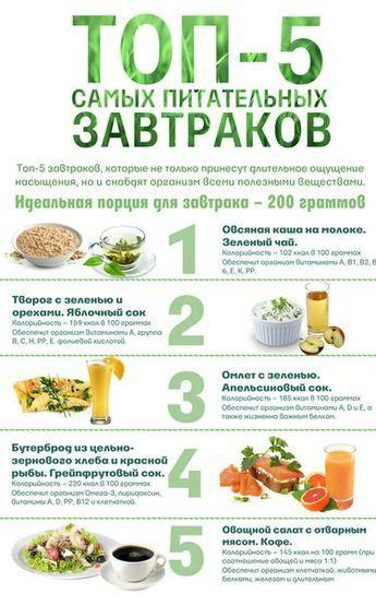 Топ 5 самых питательных завтраков