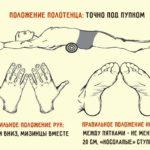 Японский метод, как убрать живот и выпрямить спину – минус 4 см за 5 минут в день