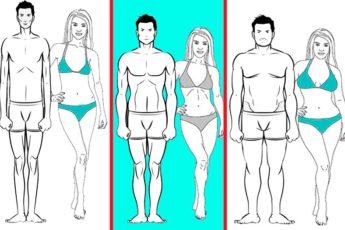 Питание по типу фигуры: индивидуальная программа снижения веса 1