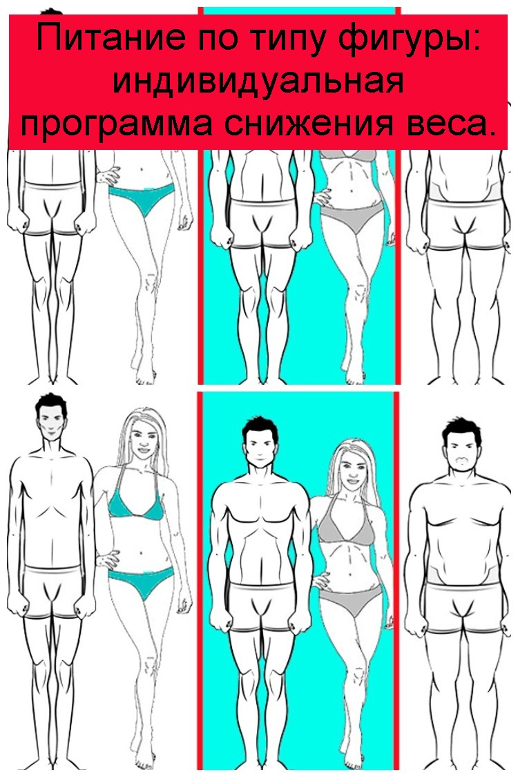 Питание по типу фигуры: индивидуальная программа снижения веса 4