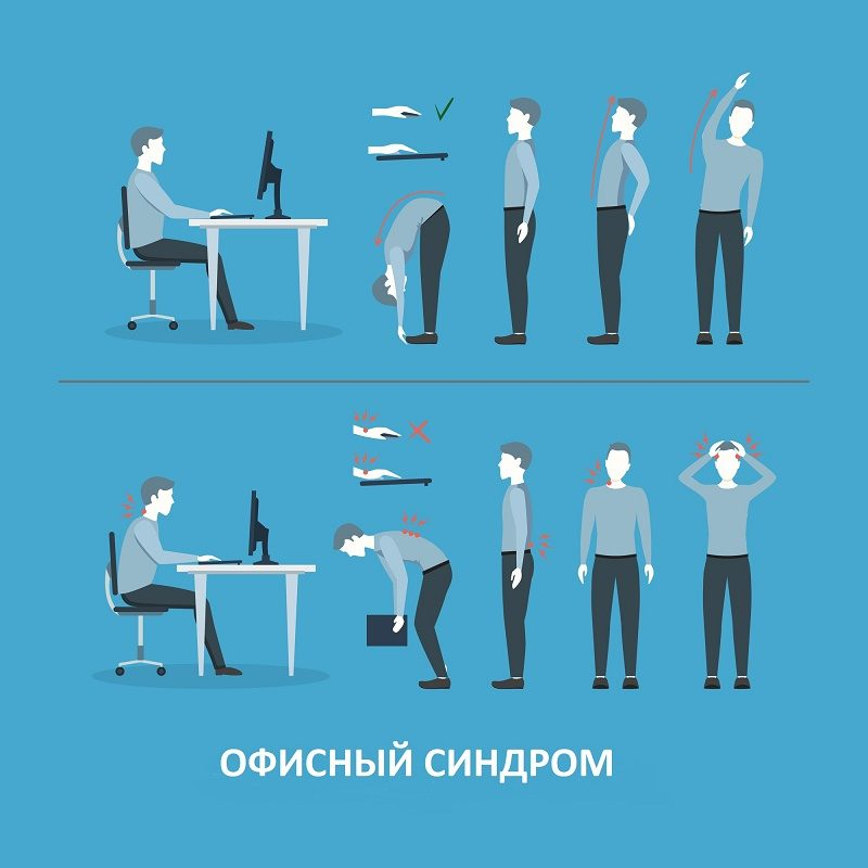 office-syndrome-vector